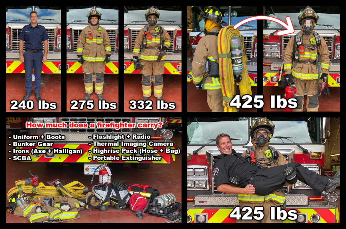 Gear weight - Adamo an Brandon.png